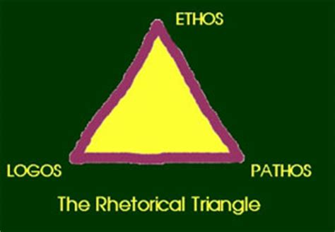 Rhetorical analysis essay ethos pathos logos